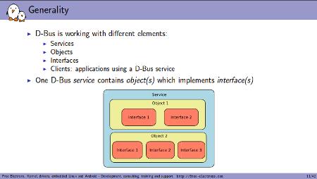Understanding D-Bus